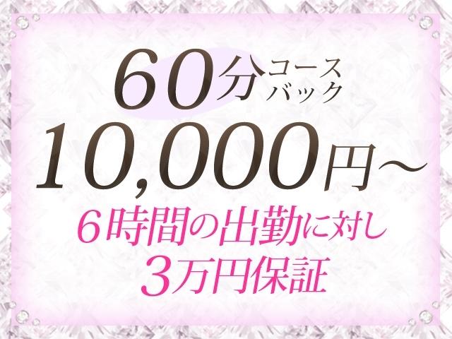 60分最低10,000円~